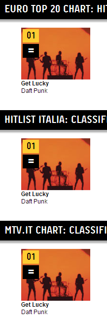 Uno screenshot di MTV.it